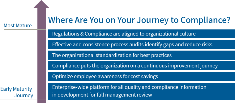compliance-solution-graphic