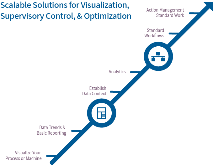 visualization-solutions-graphic